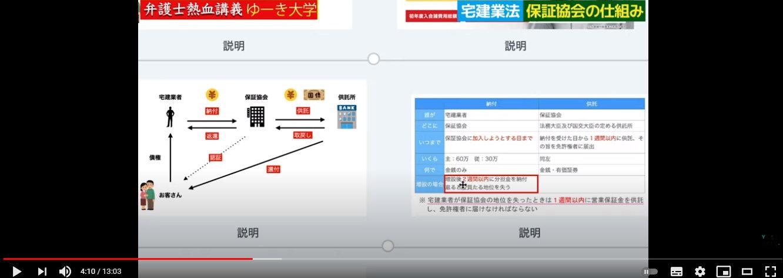 ゆーき大学youtube